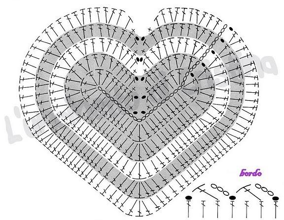 esquema-corazon