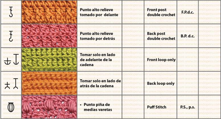 simbolos-crochet-2