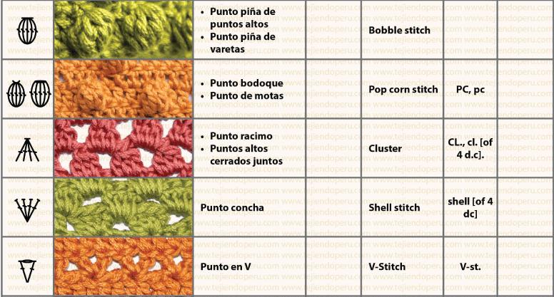 simbolos-crochet-3