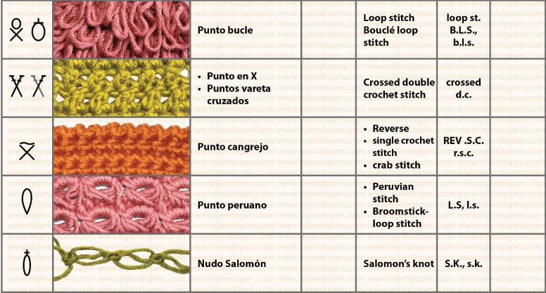 simbolos-crochet-4