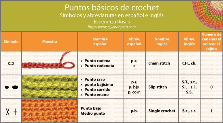 simbolos-crochet