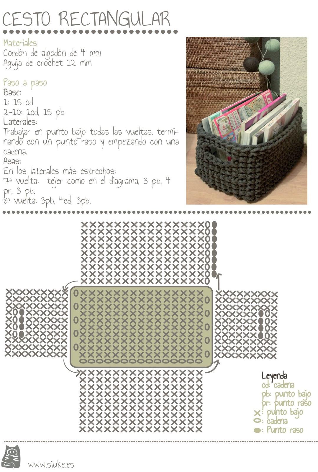 Paso a paso de 5 cestos de trapillo diferentes | El blog de trapillo.com