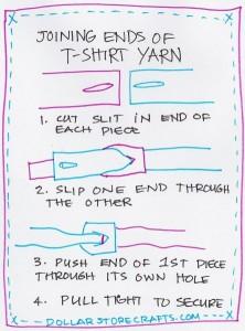 joining-tshirt-yarn-444x599